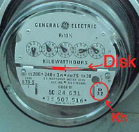 meter-labeled