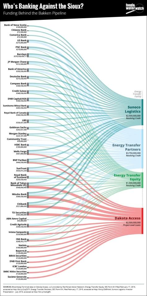 dakota-pipeline-jpeg